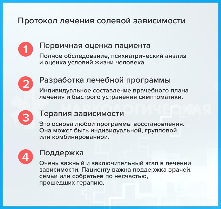 лечение солевой зависимости в СПб