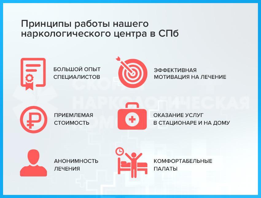 Наркологический центр в СПб